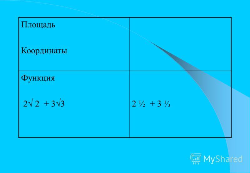 Площадь Координаты Функция 2 2 + 332 ½ + 3