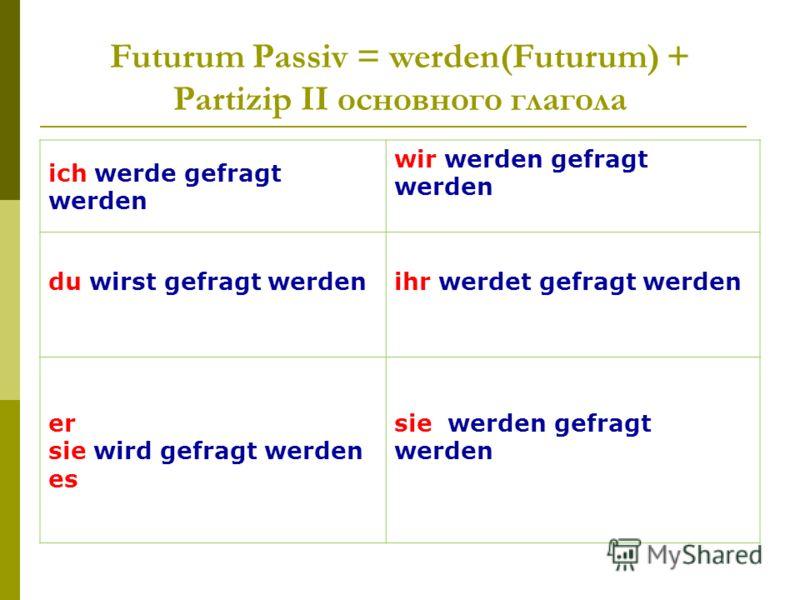 Futurum Passiv = werden(Futurum) + Partizip II основного глагола ich werde gefragt werden wir werden gefragt werden du wirst gefragt werdenihr werdet gefragt werden er sie wird gefragt werden es sie werden gefragt werden