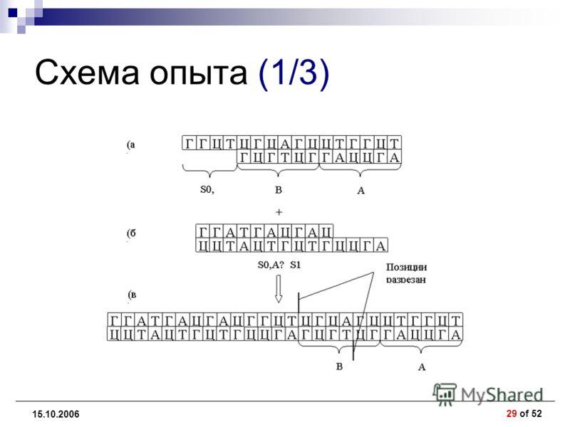 29 of 52 15.10.2006 Схема опыта (1/3)