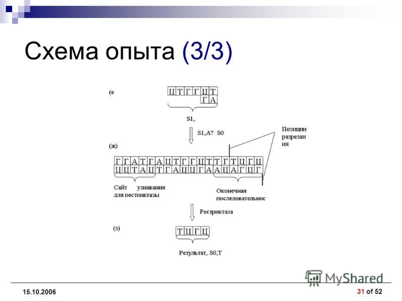 31 of 52 15.10.2006 Схема опыта (3/3)