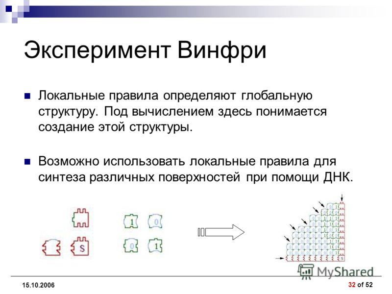 32 of 52 15.10.2006 Эксперимент Винфри Локальные правила определяют глобальную структуру. Под вычислением здесь понимается создание этой структуры. Возможно использовать локальные правила для синтеза различных поверхностей при помощи ДНК.