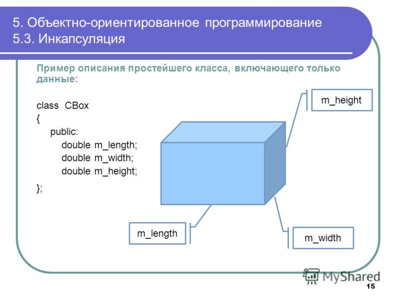 Пример описания простейшего класса, включающего только данные: class СBox { public: double m_length; double m_width; double m_height; }; 5. Объектно-ориентированное программирование 5.3. Инкапсуляция 15 m_length m_width m_height