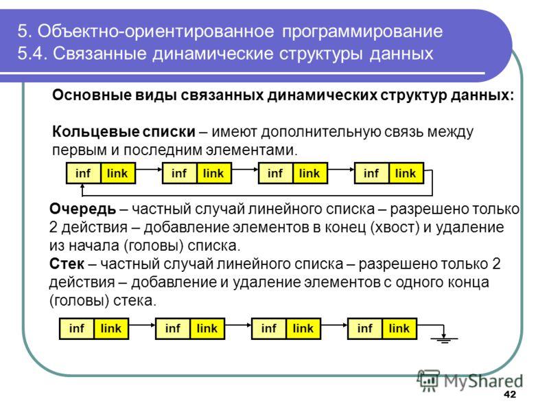 Основные виды связанных динамических структур данных: Кольцевые списки – имеют дополнительную связь между первым и последним элементами. inflinkinflinkinflinkinflinkinflinkinflinkinflinkinflink Очередь – частный случай линейного списка – разрешено то