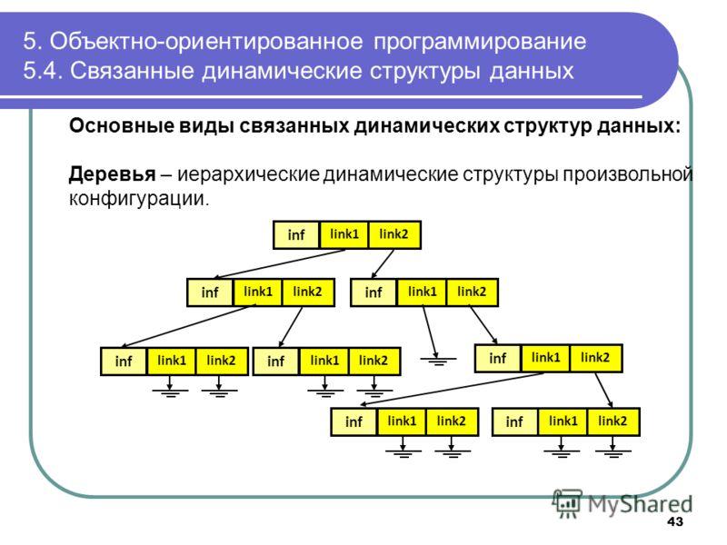 Основные виды связанных динамических структур данных: Деревья – иерархические динамические структуры произвольной конфигурации. inf link1link2 inf link1link2 inf link1link2 inf link1link2 inf link1link2 inf link1link2 inf link1link2 inf link1link2 5.