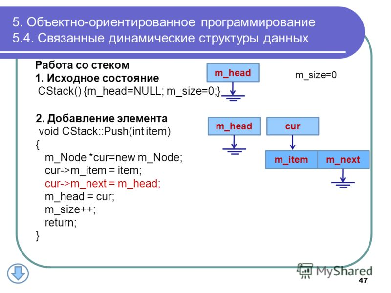 Работа со стеком 1. Исходное состояние CStack() {m_head=NULL; m_size=0;} 2. Добавление элемента void CStack::Push(int item) { m_Node *cur=new m_Node; cur->m_item = item; cur->m_next = m_head; m_head = cur; m_size++; return; } 5. Объектно-ориентирован