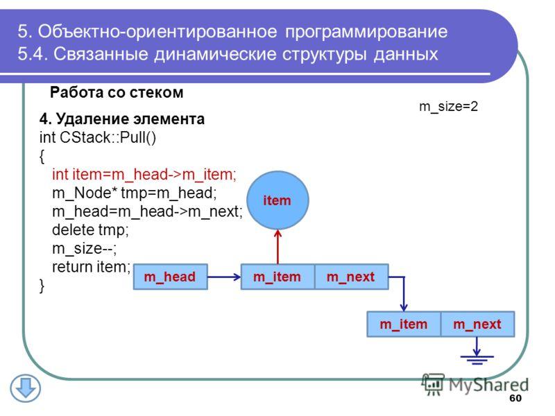 Работа со стеком 4. Удаление элемента int CStack::Pull() { int item=m_head->m_item; m_Node* tmp=m_head; m_head=m_head->m_next; delete tmp; m_size--; return item; } 5. Объектно-ориентированное программирование 5.4. Связанные динамические структуры дан