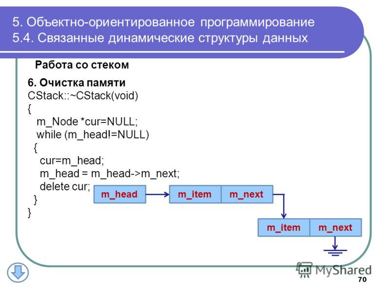 Работа со стеком 6. Очистка памяти CStack::~CStack(void) { m_Node *cur=NULL; while (m_head!=NULL) { cur=m_head; m_head = m_head->m_next; delete cur; } 5. Объектно-ориентированное программирование 5.4. Связанные динамические структуры данных m_itemm_n
