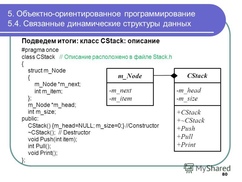 Подведем итоги: класс CStack: описание #pragma once class CStack // Описание расположено в файле Stack.h { struct m_Node { m_Node *m_next; int m_item; }; m_Node *m_head; int m_size; public: CStack() {m_head=NULL; m_size=0;} //Constructor ~CStack(); /