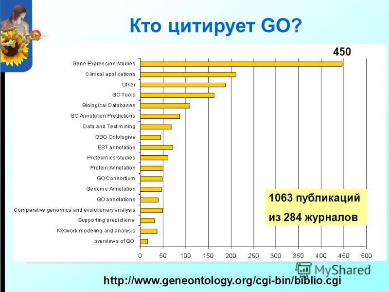 http://www.geneontology.org/cgi-bin/biblio.cgi 450 1063 публикаций из 284 журналов Кто цитирует GO?