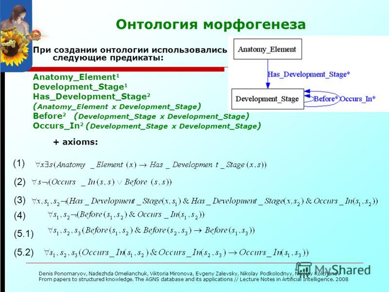 Онтология морфогенеза При создании онтологии использовались следующие предикаты: Anatomy_Element 1 Development_Stage 1 Has_Development_Stage 2 ( Anatomy_Element x Development_Stage ) Before 2 ( Development_Stage x Development_Stage ) Occurs_In 2 ( De