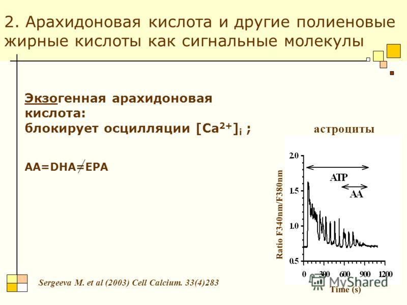 2. Арахидоновая кислота и другие полиеновые жирные кислоты как сигнальные молекулы Ratio F340nm/F380nm Time (s) Экзогенная арахидоновая кислота: блокирует осцилляции [Ca 2+ ] i ; AA=DHA=EPA астроциты Sergeeva M. et al (2003) Cell Calcium. 33(4)283