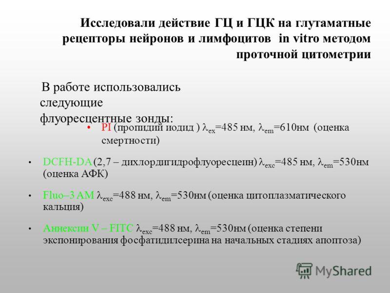 PI (пропидий иодид ) ex =485 нм, em =610нм (оценка смертности) DCFH-DA (2,7 – дихлордигидрофлуоресцеин) exc =485 нм, em =530нм (оценка АФК) Fluo–3 АМ exc =488 нм, em =530нм (оценка цитоплазматического кальция) Аннексин V – FITC exc =488 нм, em =530нм