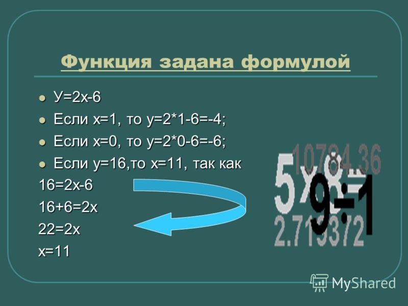 Функция задана формулой У=2х-6 У=2х-6 Если х=1, то у=2*1-6=-4; Если х=1, то у=2*1-6=-4; Если х=0, то у=2*0-6=-6; Если х=0, то у=2*0-6=-6; Если у=16,то х=11, так как Если у=16,то х=11, так как16=2х-616+6=2х22=2хх=11