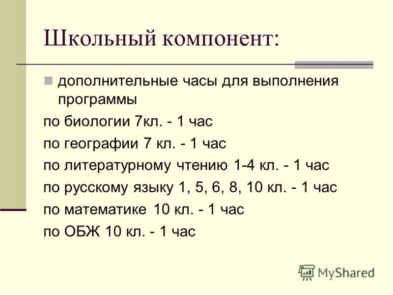 Школьный компонент: дополнительные часы для выполнения программы по биологии 7кл. - 1 час по географии 7 кл. - 1 час по литературному чтению 1-4 кл. - 1 час по русскому языку 1, 5, 6, 8, 10 кл. - 1 час по математике 10 кл. - 1 час по ОБЖ 10 кл. - 1 ч