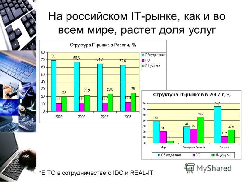 2 На российском IT-рынке, как и во всем мире, растет доля услуг *EITO в сотрудничестве с IDC и REAL-IT