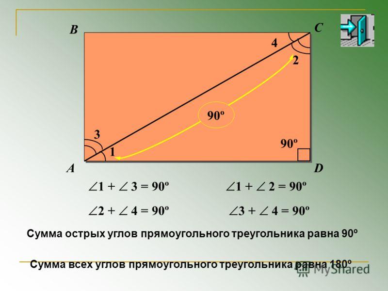 A B C D 2 4 3 1 1 + 3 = 90º 2 + 4 = 90º 1 + 2 = 90º 3 + 4 = 90º Сумма острых углов прямоугольного треугольника равна 90º 90º Сумма всех углов прямоугольного треугольника равна 180º 90º