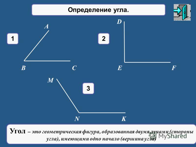 Определение угла. 12 3 B C E F A D M NK Угол – это геометрическая фигура, образованная двумя лучами (стороны угла), имеющими одно начало (вершина угла)