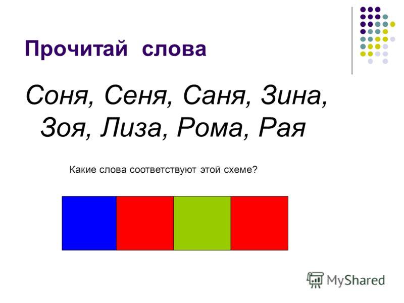 Прочитай слова Соня, Сеня, Саня, Зина, Зоя, Лиза, Рома, Рая Какие слова соответствуют этой схеме?