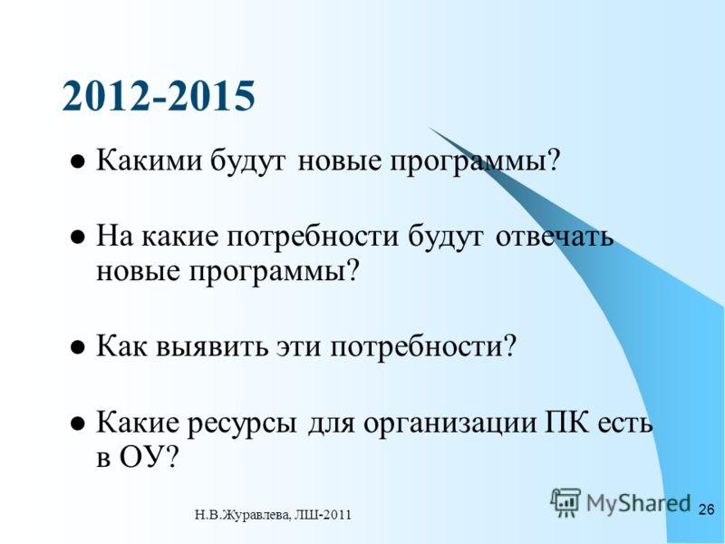 2012-2015 Какими будут новые программы? На какие потребности будут отвечать новые программы? Как выявить эти потребности? Какие ресурсы для организации ПК есть в ОУ? 26 Н.В.Журавлева, ЛШ-2011