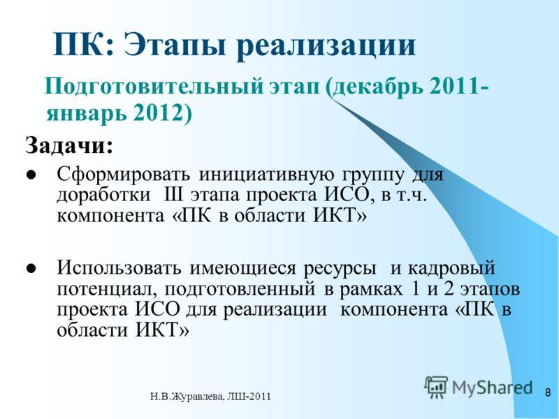 ПК: Этапы реализации Подготовительный этап (декабрь 2011- январь 2012) Задачи: Сформировать инициативную группу для доработки III этапа проекта ИСО, в т.ч. компонента «ПК в области ИКТ» Использовать имеющиеся ресурсы и кадровый потенциал, подготовлен