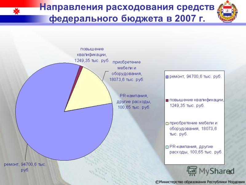 6 Направления расходования средств федерального бюджета в 2007 г.