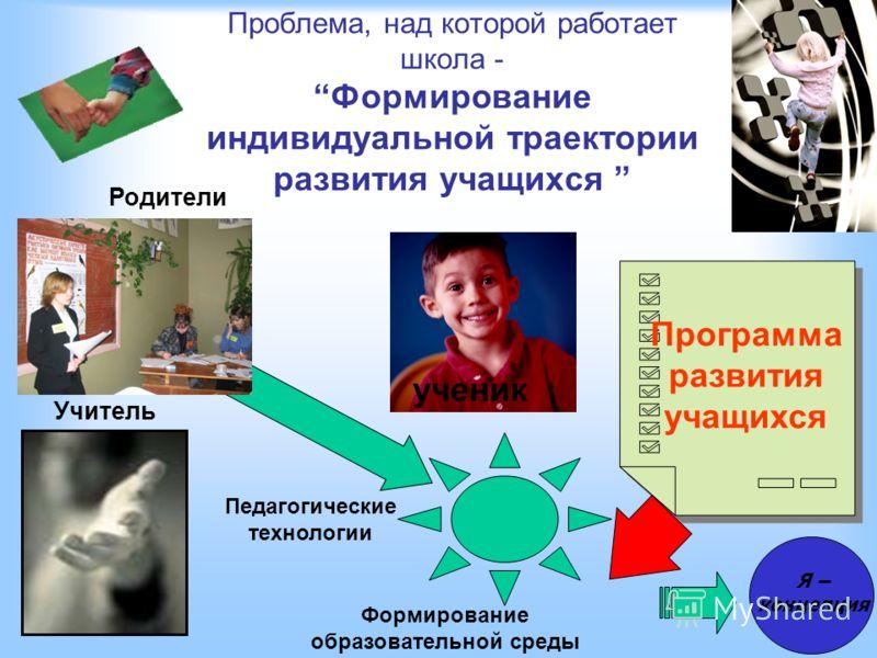 Проблема, над которой работает школа - Формирование индивидуальной траектории развития учащихся Учитель Педагогические технологии ученик Программа развития учащихся Формирование образовательной среды Я – концепция Родители