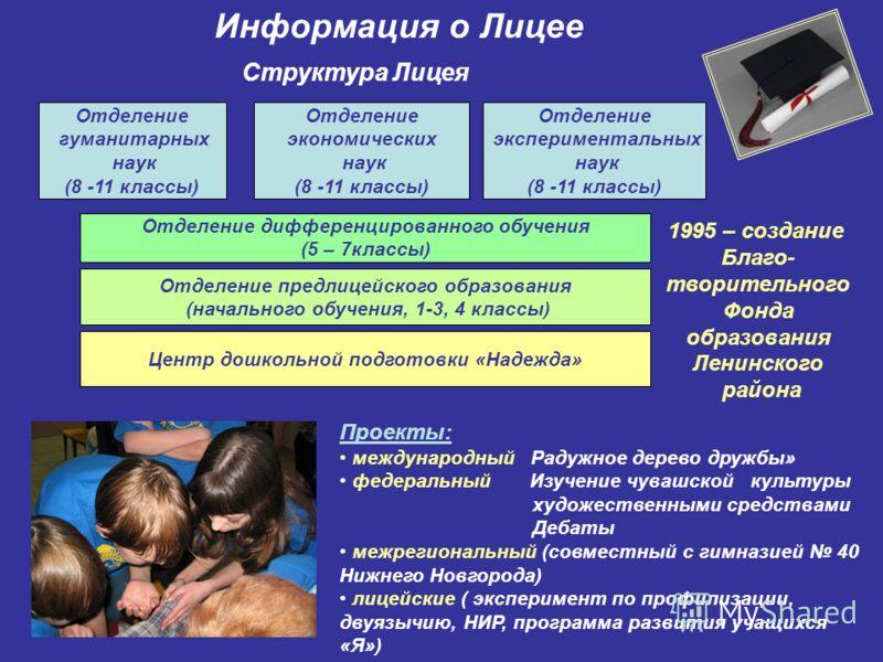 Информация о Лицее Структура Лицея Отделение гуманитарных наук (8 -11 классы) Отделение экономических наук (8 -11 классы) Отделение экспериментальных наук (8 -11 классы) Отделение дифференцированного обучения (5 – 7классы) Отделение предлицейского об