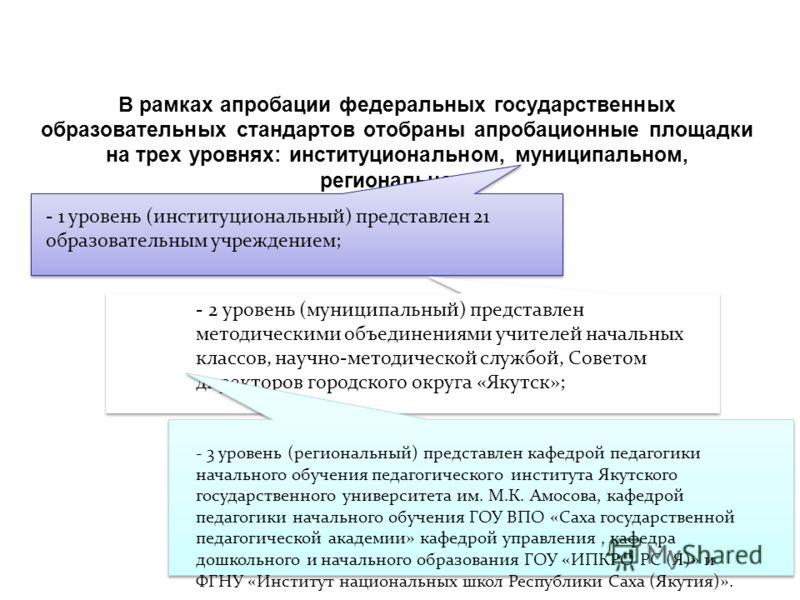 3 В рамках апробации федеральных государственных образовательных стандартов отобраны апробационные площадки на трех уровнях: институциональном, муниципальном, региональном: - 1 уровень (институциональный) представлен 21 образовательным учреждением; -