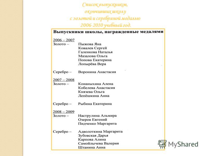Список выпускников, окончивших школу с золотой и серебряной медалью 2006-2010 учебный год.