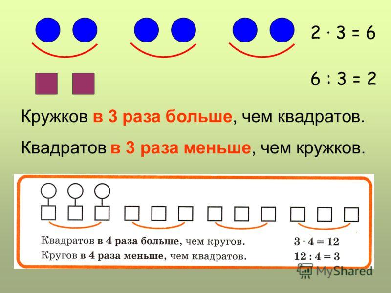 Задачи на увеличение числа в несколько раз 3 класс