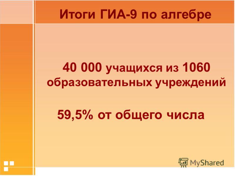 59,5% от общего числа 40 000 учащихся из 1060 образовательных учреждений Итоги ГИА-9 по алгебре