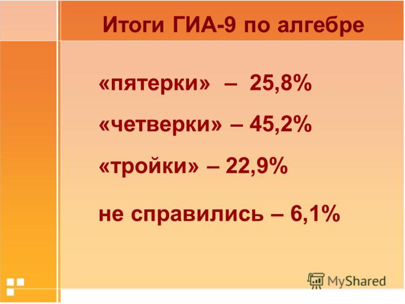 «пятерки» – 25,8% «четверки» – 45,2% «тройки» – 22,9% не справились – 6,1% Итоги ГИА-9 по алгебре