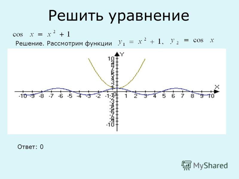 Решение. Рассмотрим функции Решить уравнение Ответ: 0