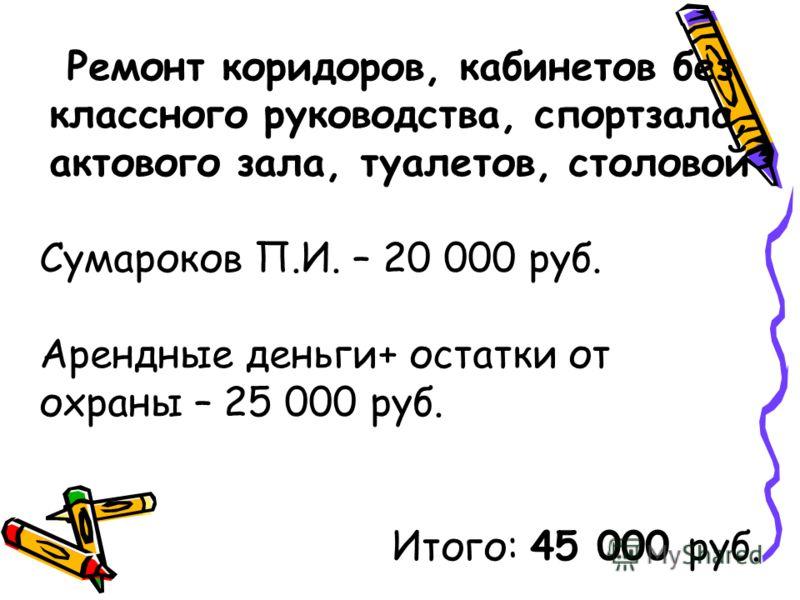 Ремонт коридоров, кабинетов без классного руководства, спортзала, актового зала, туалетов, столовой Сумароков П.И. – 20 000 руб. Арендные деньги+ остатки от охраны – 25 000 руб. Итого: 45 000 руб.