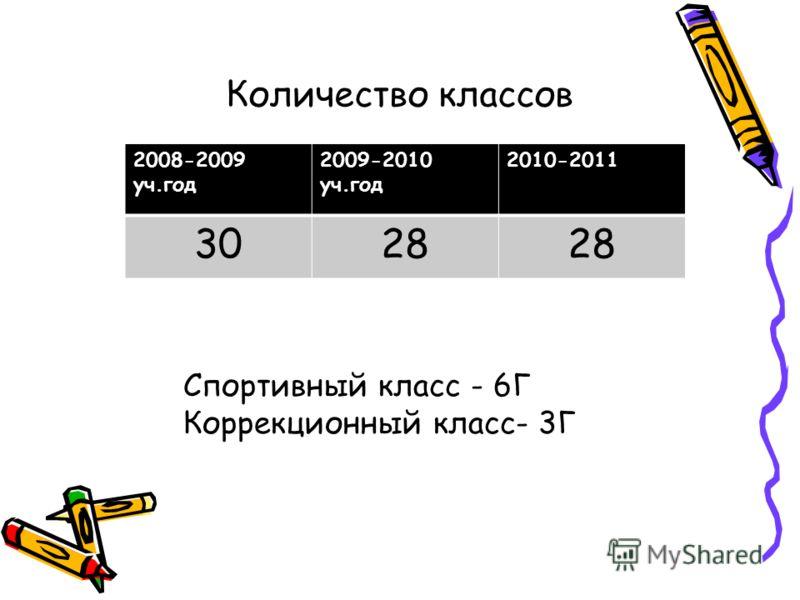 Количество классов 2008-2009 уч.год 2009-2010 уч.год 2010-2011 3028 Спортивный класс - 6Г Коррекционный класс- 3Г