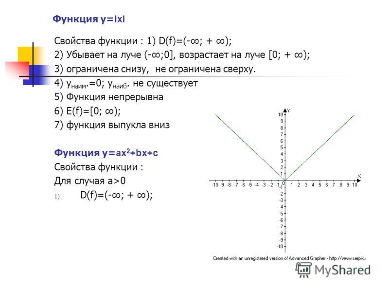 Функция у= IхI Cвойства функции : 1) D(f)=(-; + ); 2) Убывает на луче (-;0], возрастает на луче [0; + ); 3) ограничена снизу, не ограничена сверху. 4) у наим.=0; у наиб. не существует 5) Функция непрерывна 6) E(f)=[0; ); 7) функция выпукла вниз Функц