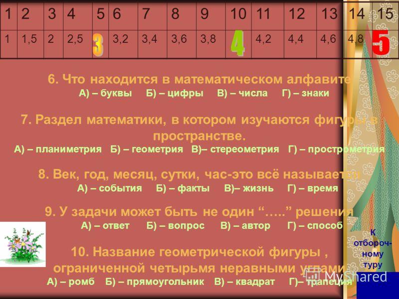 123456789101112131415 11,522,53,23,43,63,84,24,44,64,8 1.Чертёжный инструмент А) – линейка Б) – циферблат В) – компас Г) – расчёска 2. Если вычесть из одного числа другое, то получится А) –произведение Б) – разность В) – частное Г) – сумма 3. Единица
