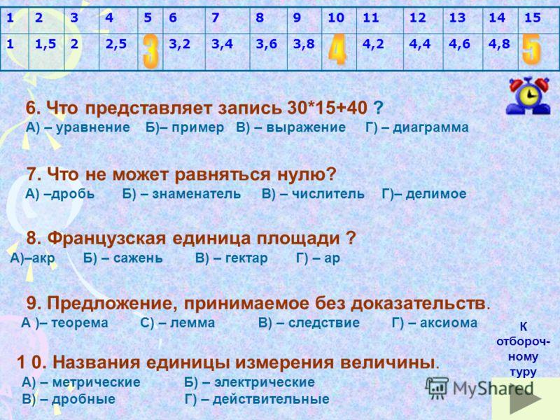 1)Как называются числа, употребляемые при счёте? А)синтетические Б) натуральные В) рациональные Г) целые 2)Единица с шестью нулями. Что это за число? А) - бульон Б) -миллион В) -миллиард Г) -биллион 123456789101112131415 11,522,533,23,43,63,844,24,44