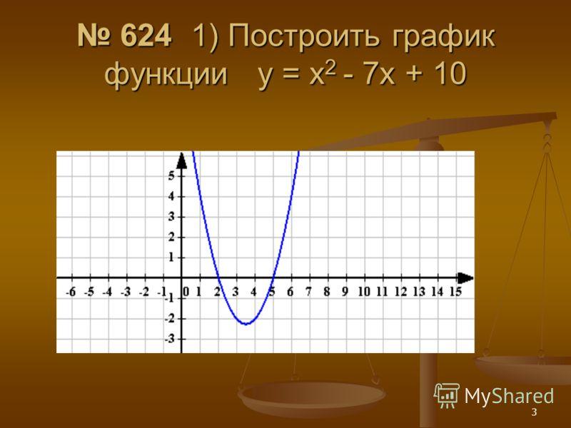 3 624 1) Построить график функции y = x 2 - 7x + 10 624 1) Построить график функции y = x 2 - 7x + 10