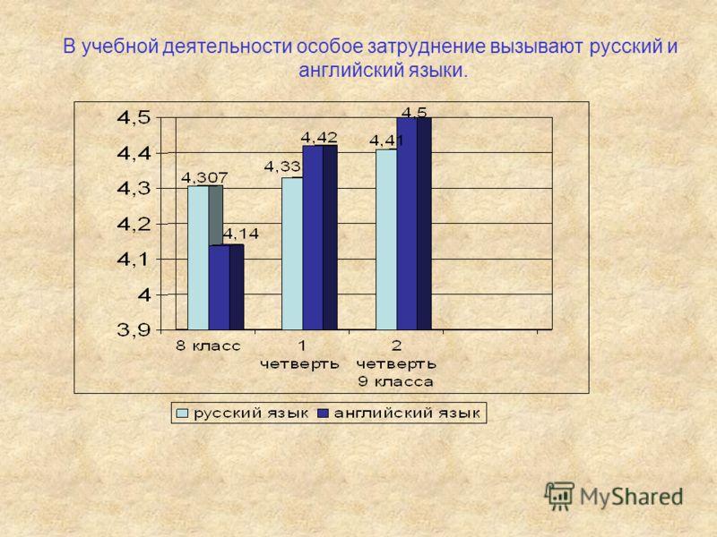 В учебной деятельности особое затруднение вызывают русский и английский языки.
