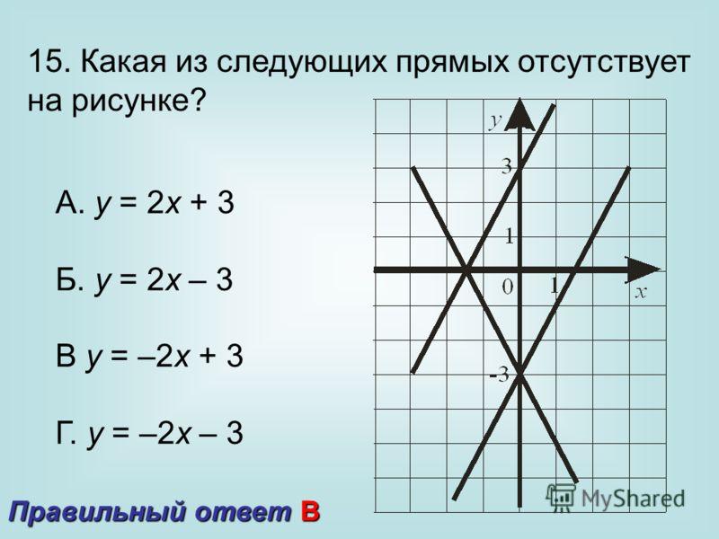 15. Какая из следующих прямых отсутствует на рисунке? А. у = 2х + 3 Б. у = 2х – 3 В у = –2х + 3 Г. у = –2х – 3 Правильный ответ В