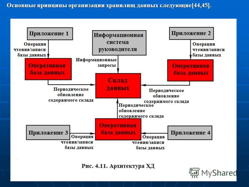Основные принципы организации хранилищ данных следующие[44,45].