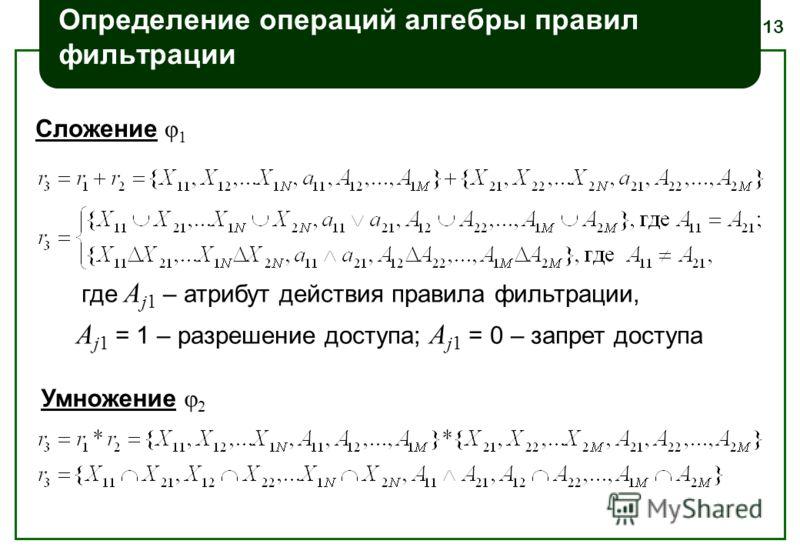 13 Определение операций алгебры правил фильтрации где A j1 – атрибут действия правила фильтрации, A j1 = 1 – разрешение доступа; A j1 = 0 – запрет доступа Сложение φ 1 Умножение φ 2