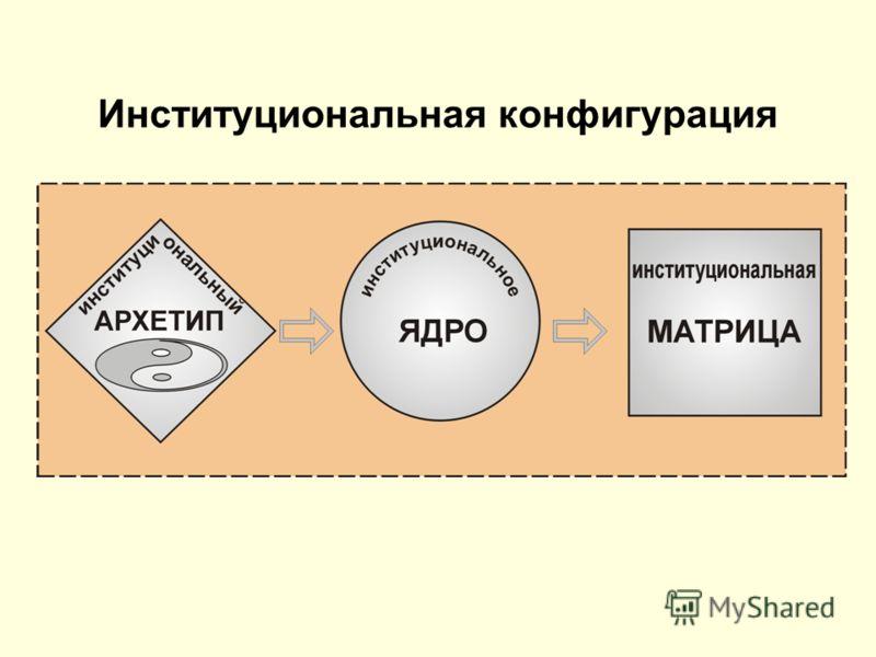 Институциональная конфигурация