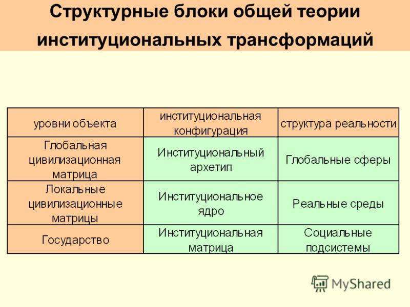 Структурные блоки общей теории институциональных трансформаций