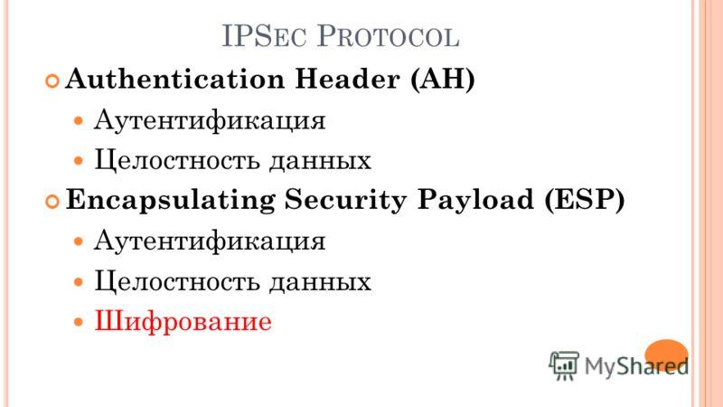 IPS EC P ROTOCOL Authentication Header (AH) Аутентификация Целостность данных Encapsulating Security Payload (ESP) Аутентификация Целостность данных Шифрование