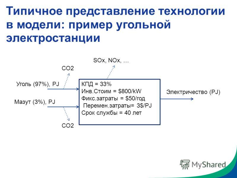 Типичное представление технологии в модели: пример угольной электростанции Уголь (97%), PJ Мазут (3%), PJ КПД = 33% Инв.Стоим = $800/kW Фикс.затраты = $50/год Перемен.затраты= 3$/PJ Срок службы = 40 лет Электричество (PJ) CO2 SOx, NOx, …