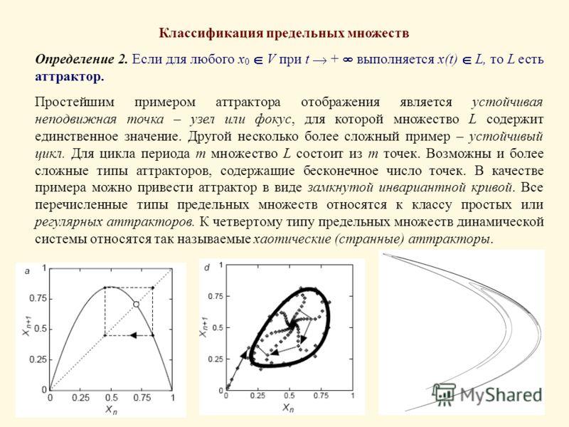 Классификация предельных множеств Определение 2. Если для любого x 0 V при t + выполняется x(t) L, то L есть аттрактор. Простейшим примером аттрактора отображения является устойчивая неподвижная точка – узел или фокус, для которой множество L содержи