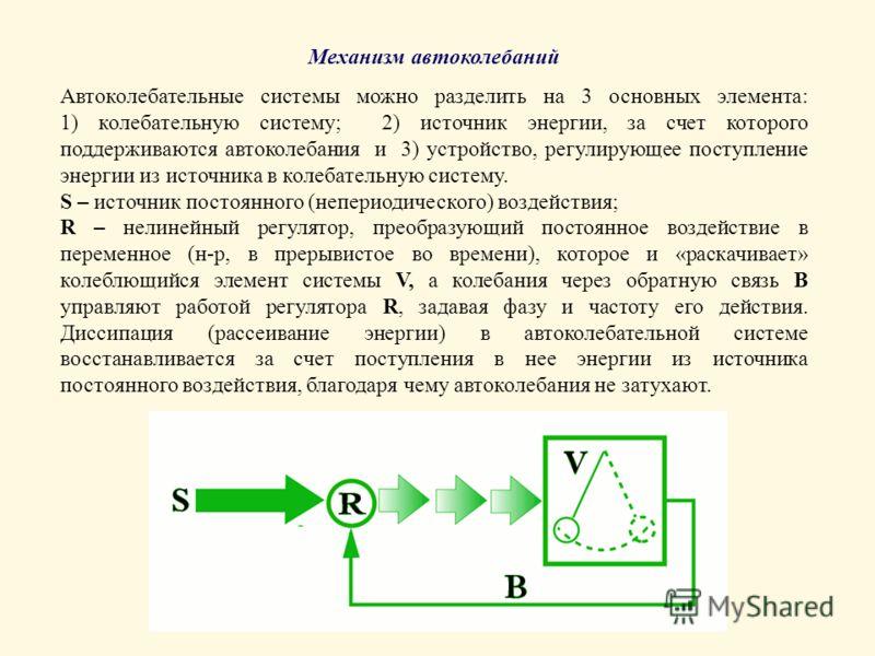 Механизм автоколебаний Автоколебательные системы можно разделить на 3 основных элемента: 1) колебательную систему; 2) источник энергии, за счет которого поддерживаются автоколебания и 3) устройство, регулирующее поступление энергии из источника в кол
