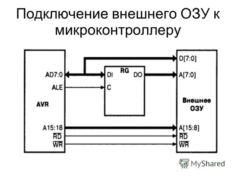 Подключение внешнего ОЗУ к микроконтроллеру